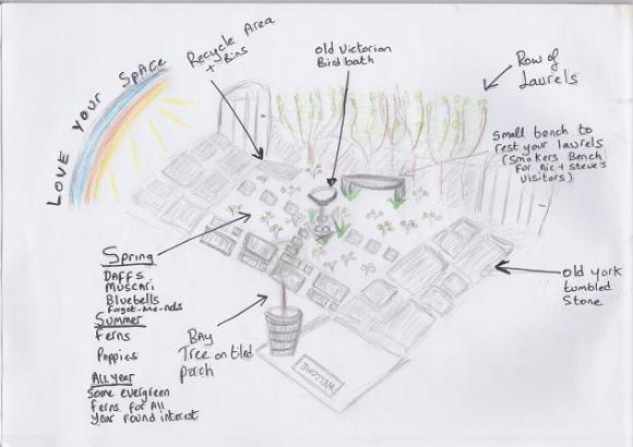 front garden vision